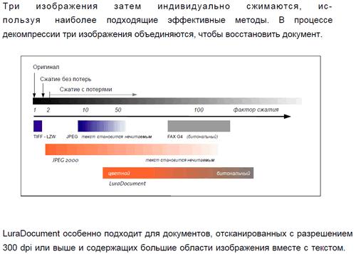 Compressor luradocument pdf